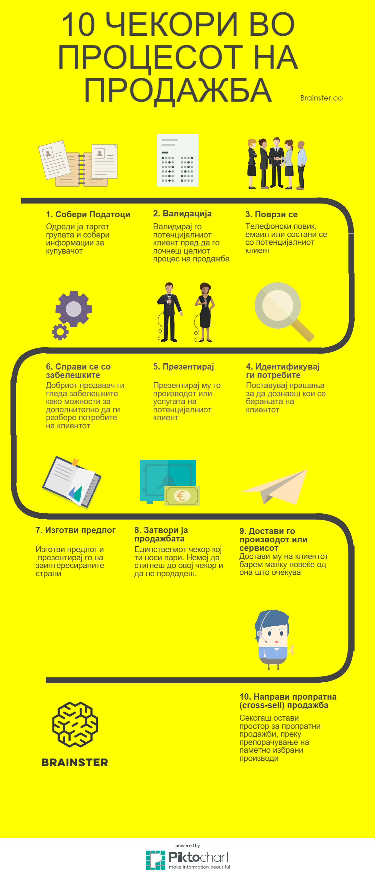 Untitled Infographic (7)
