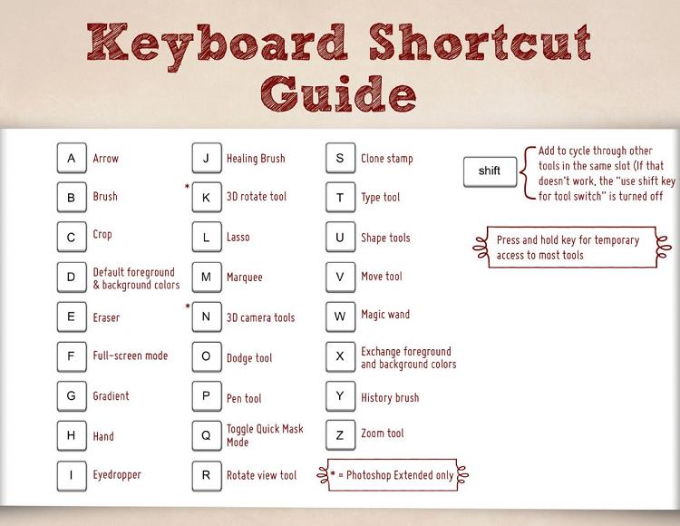 keyboardshortcuts1