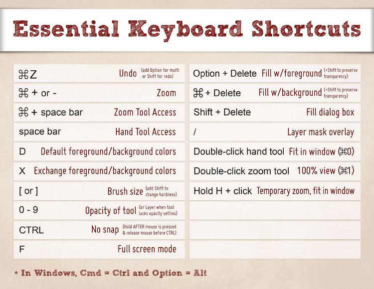 keyboardshortcuts2