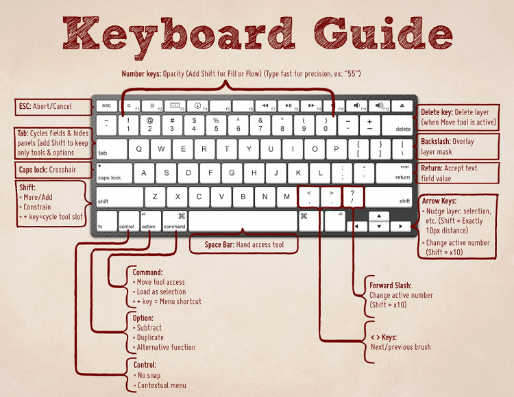 keyboardshortcuts
