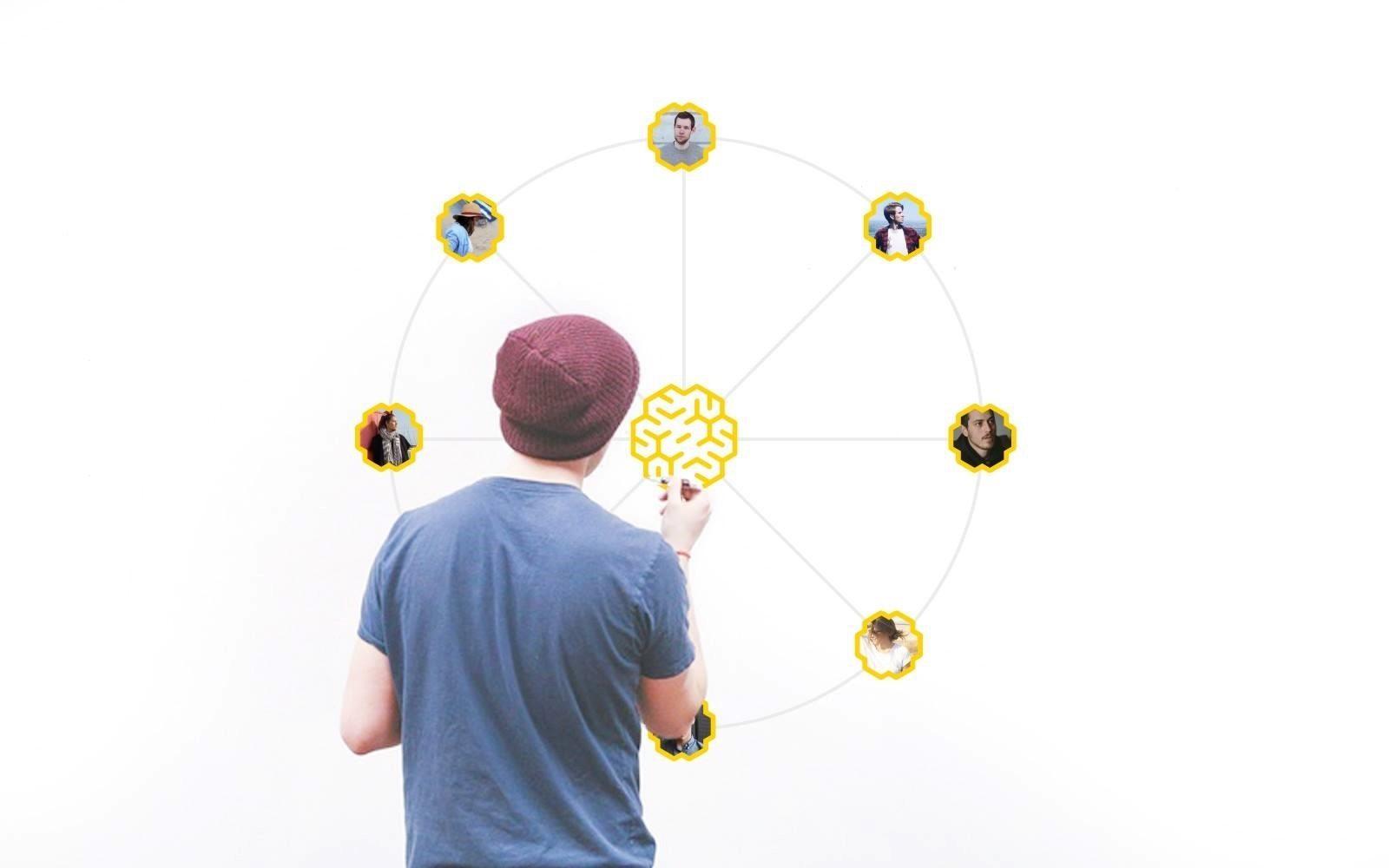brainchart
