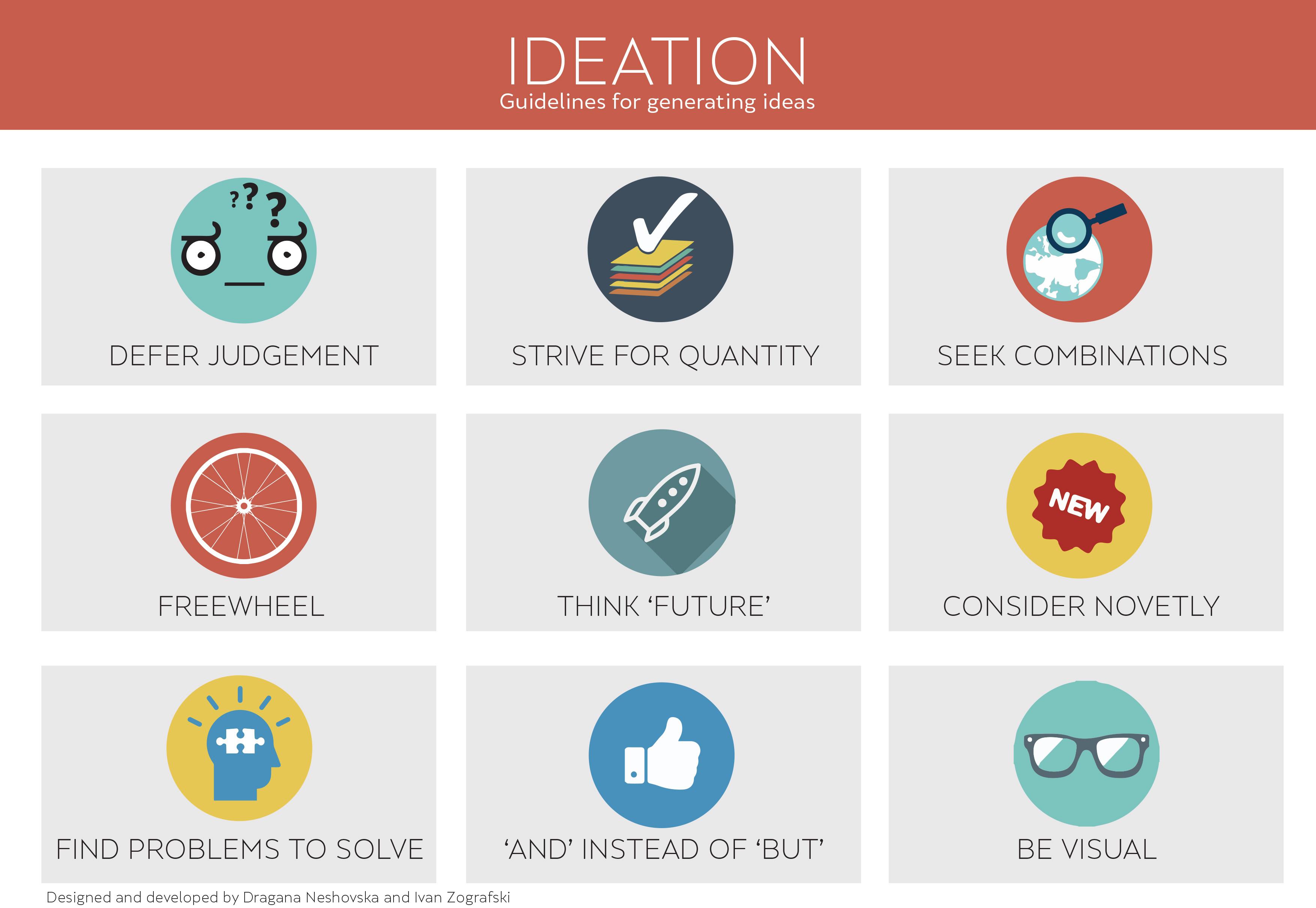 Ideation