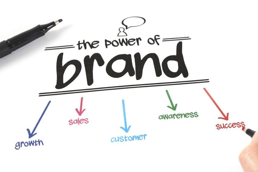 маркетинг, бренд стратегија
