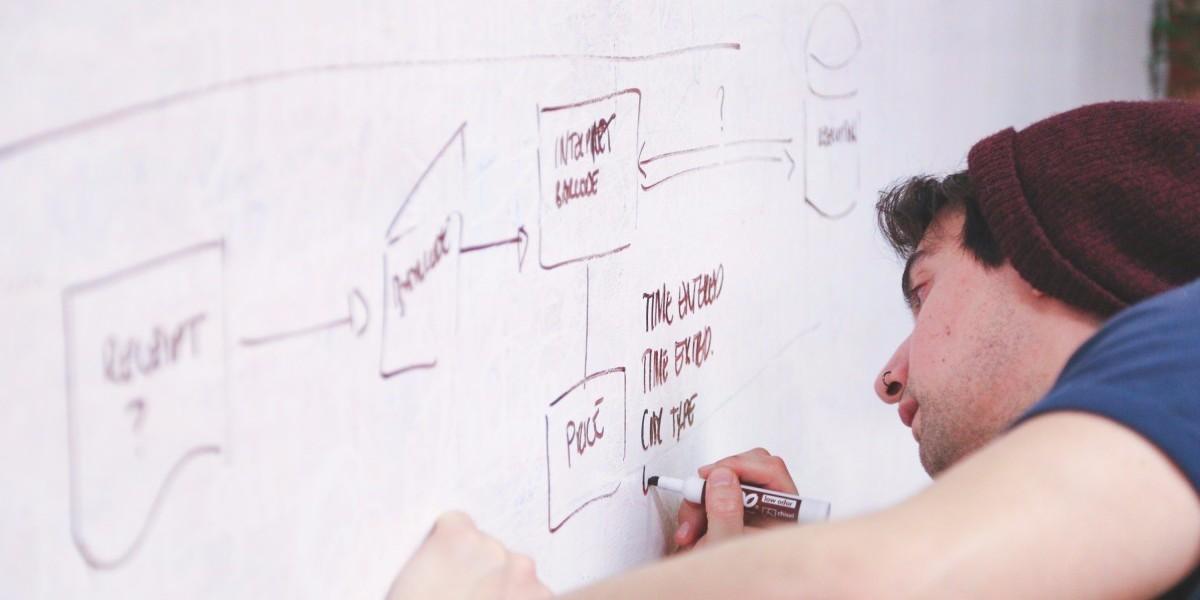 marketing, маркетинг, kurs za marketing, курс за маркетинг, marketing za startapi, маркатинг за стартапи